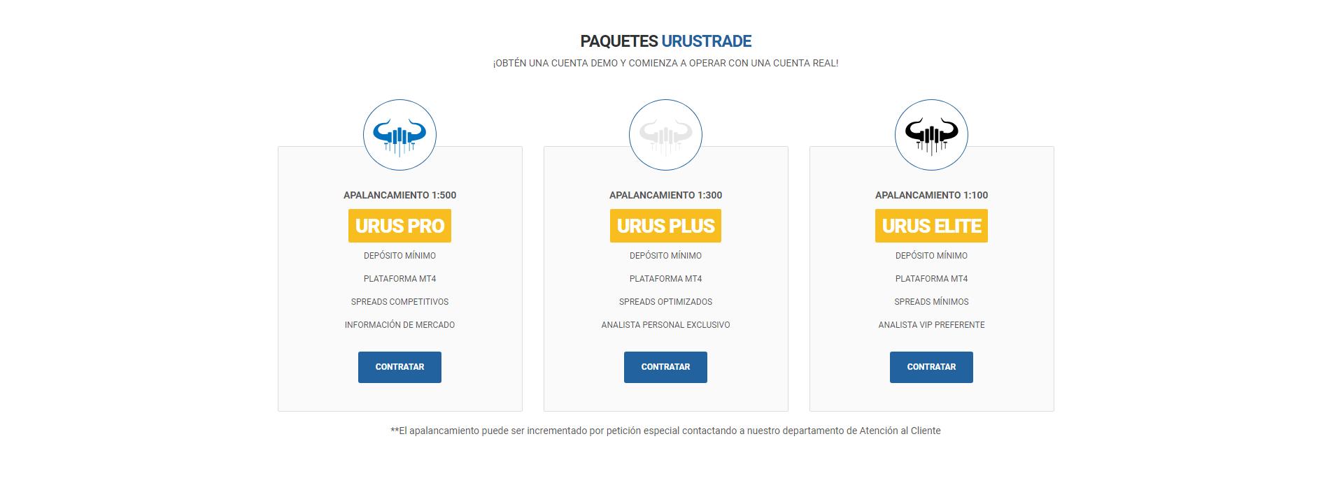 UrusTrade